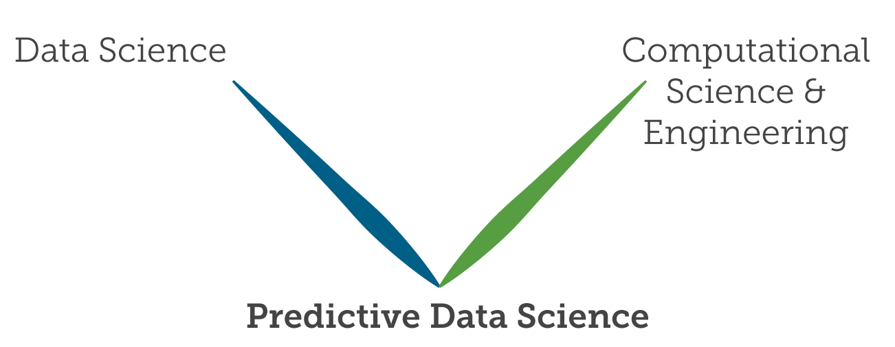 predictive data science: connvergence of Data Science and Computational Science & Engineering.